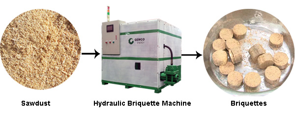 How Does the Hydraulic Briquette Machine Work