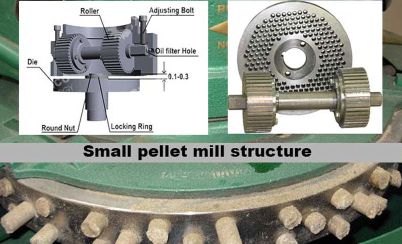 small pellet mill structures