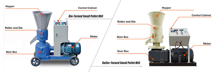 main parts for flat die pellet mill